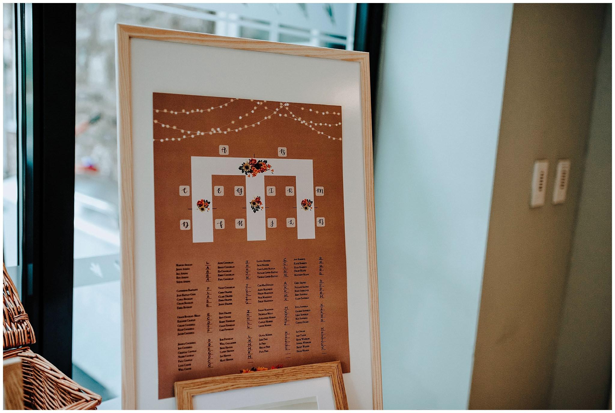 Table plan at Bodnant Welsh Food Centre